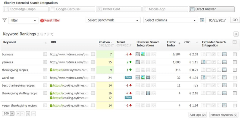 ابزار SearchMetrics Suite