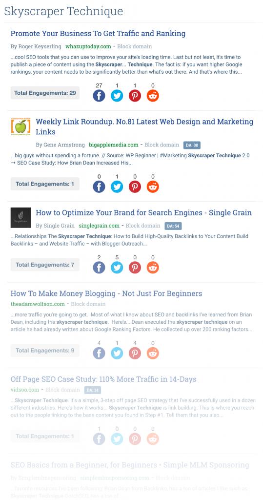 تعدادی اشتراک گذاری های در شبکه های اجتماعی توسط ابزار سایت BuzzSumo