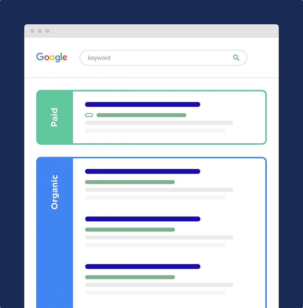 نتایج تبلیغات گوگل و نتایج ارگانیک در serps